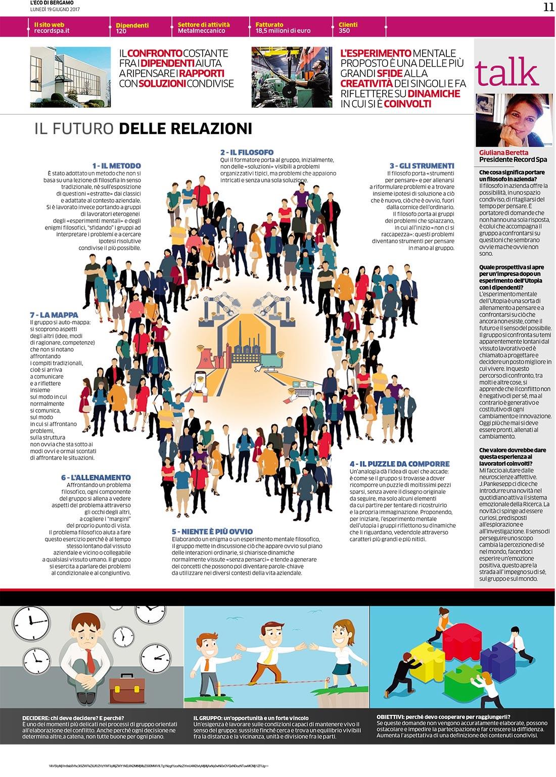 L'ECO DI BERGAMO articolo Record Pagina 2